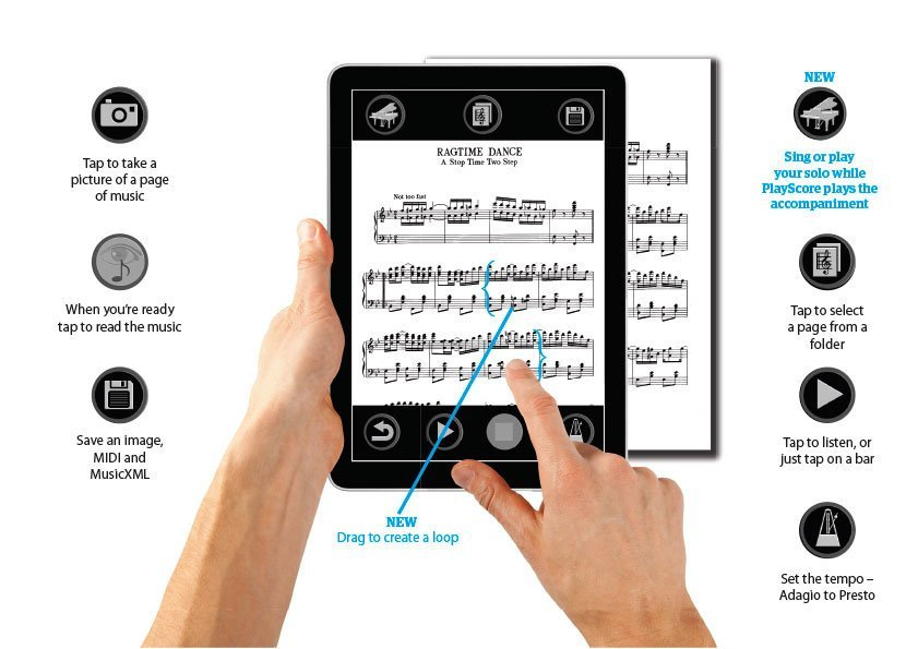 PlayScore IPad Music Reading App